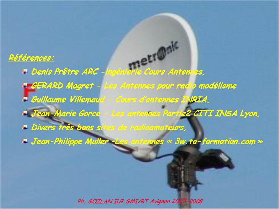 Références: Denis Prêtre ARC -ingénierie Cours Antennes, GERARD Magret - Les Antennes pour radio modélisme Guillaume Villemaud - Cours dantennes INRIA