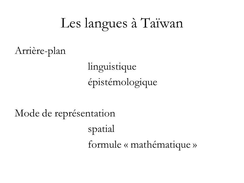 Les langues à Taïwan Arrière-plan linguistique épistémologique Mode de représentation spatial formule « mathématique »