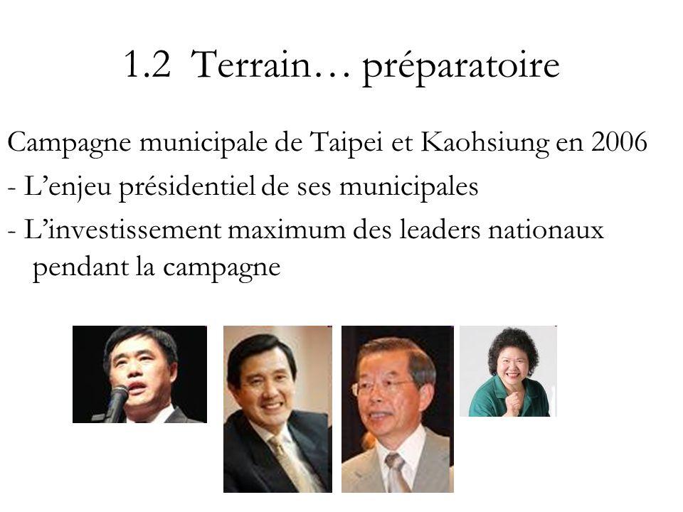 1.2 Terrain… préparatoire Campagne municipale de Taipei et Kaohsiung en 2006 - Lenjeu présidentiel de ses municipales - Linvestissement maximum des leaders nationaux pendant la campagne