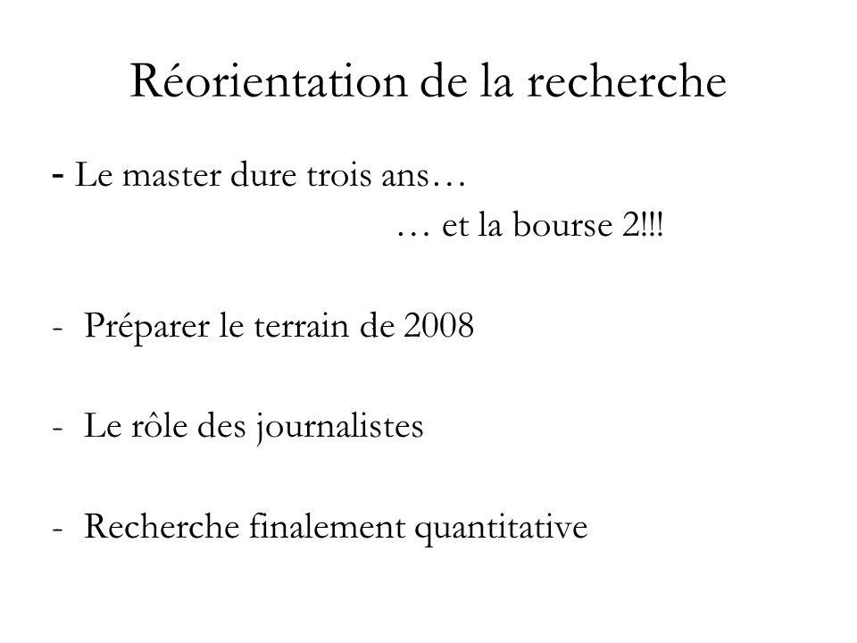 Réorientation de la recherche - Le master dure trois ans… … et la bourse 2!!.