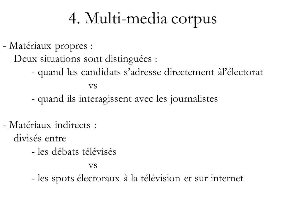 4. Multi-media corpus - Matériaux propres : Deux situations sont distinguées : - quand les candidats sadresse directement àlélectorat vs - quand ils i