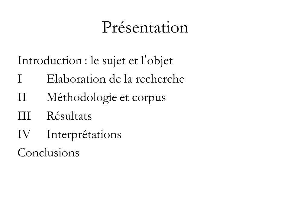 Présentation Introduction : le sujet et l objet I Elaboration de la recherche II Méthodologie et corpus III Résultats IVInterprétations Conclusions