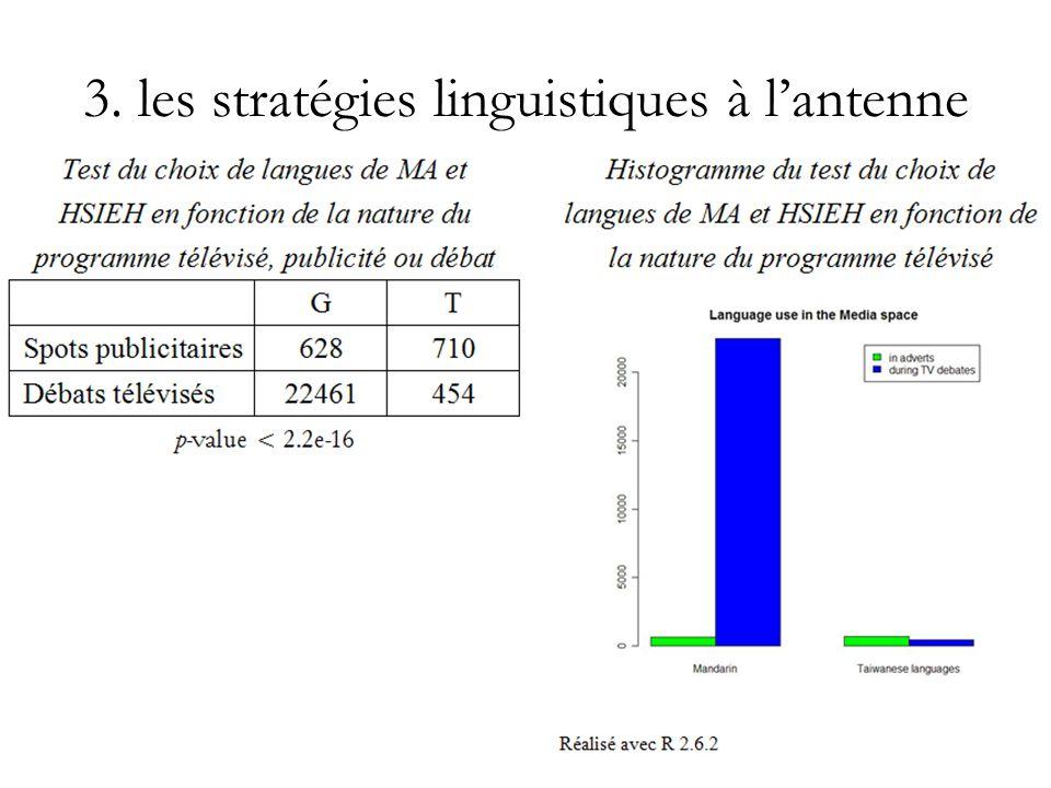 3. les stratégies linguistiques à lantenne