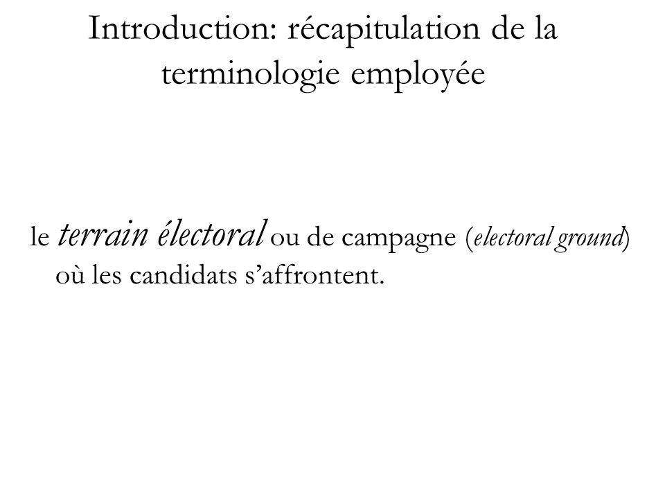Introduction: récapitulation de la terminologie employée le terrain électoral ou de campagne (electoral ground) où les candidats saffrontent.