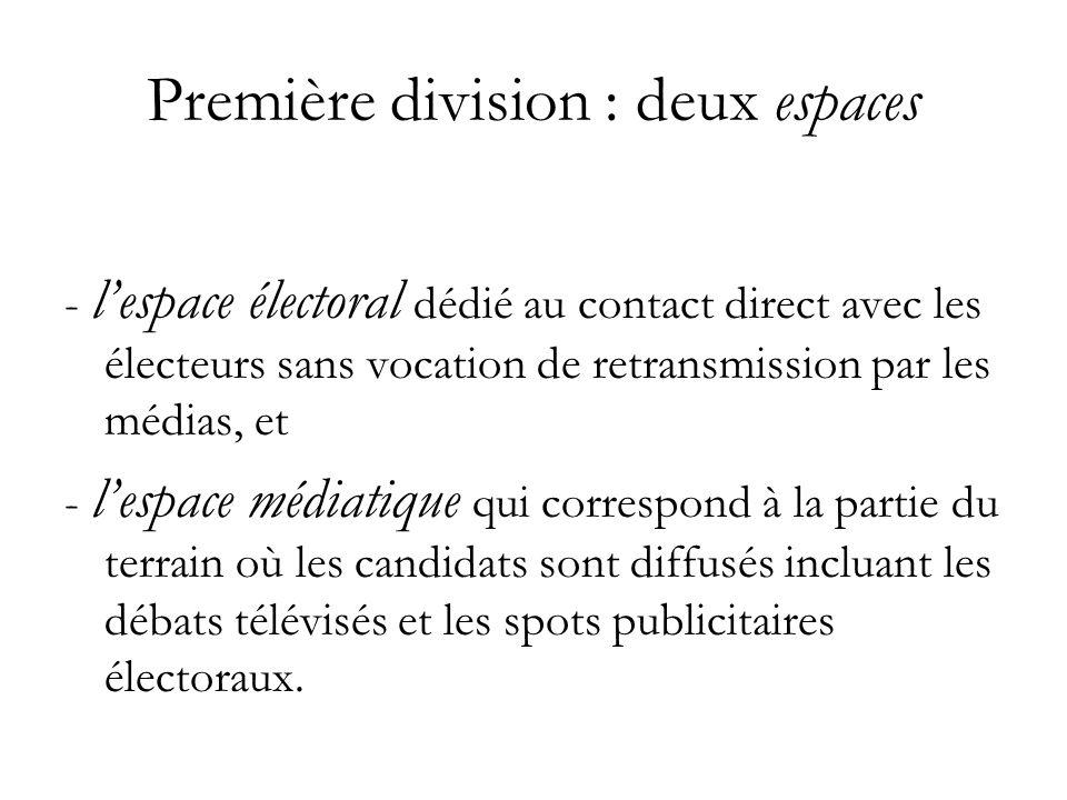 Première division : deux espaces - lespace électoral dédié au contact direct avec les électeurs sans vocation de retransmission par les médias, et - lespace médiatique qui correspond à la partie du terrain où les candidats sont diffusés incluant les débats télévisés et les spots publicitaires électoraux.