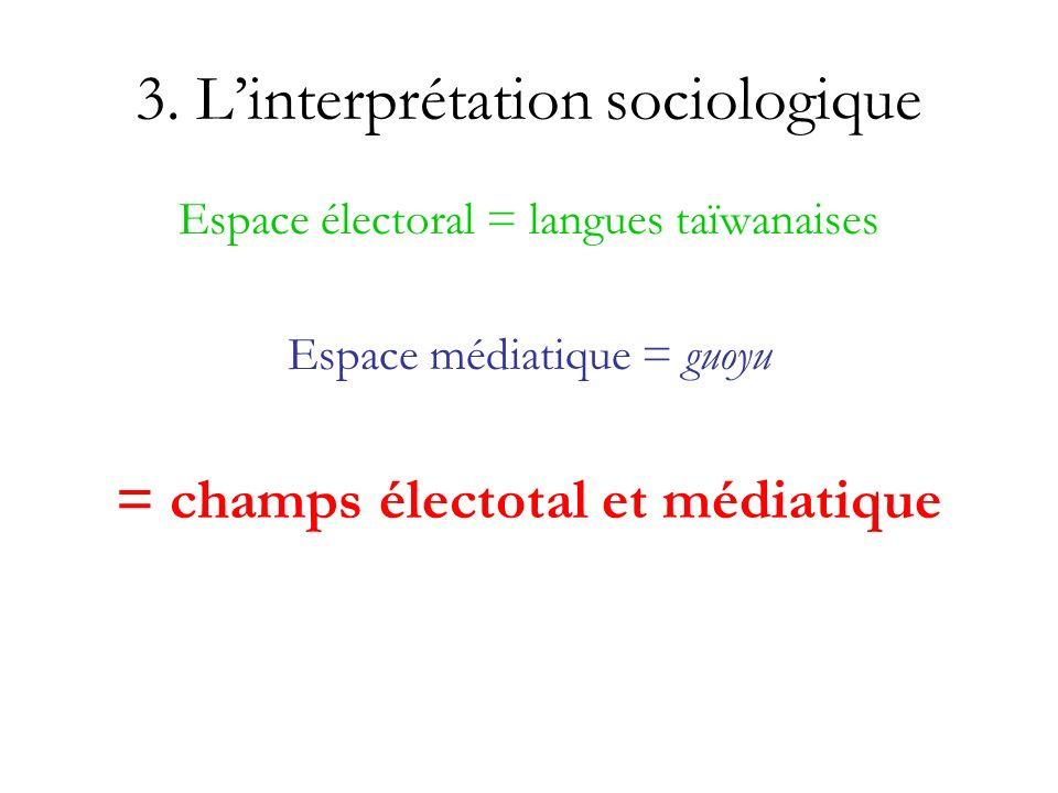 3. Linterprétation sociologique Espace électoral = langues taïwanaises Espace médiatique = guoyu = champs électotal et médiatique