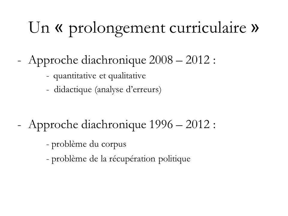 Un « prolongement curriculaire » -Approche diachronique 2008 – 2012 : -quantitative et qualitative - didactique (analyse derreurs) -Approche diachronique 1996 – 2012 : - problème du corpus - problème de la récupération politique