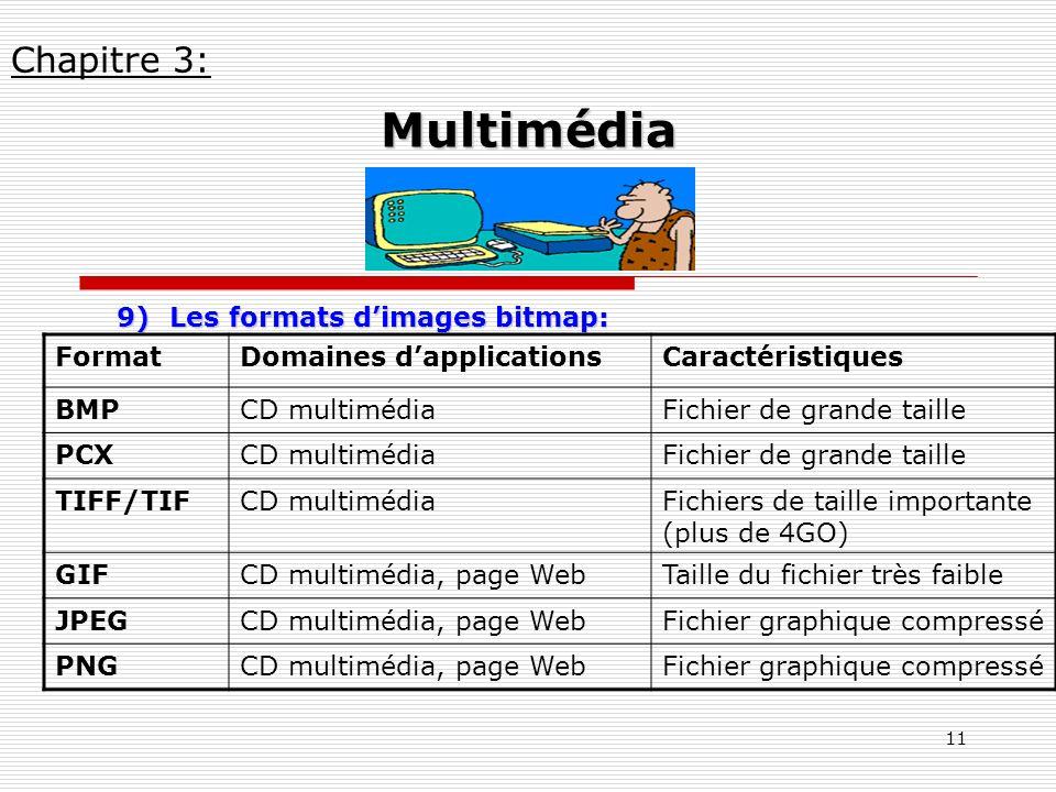 11 9)Les formats dimages bitmap: Chapitre 3: Multimédia FormatDomaines dapplicationsCaractéristiques BMPCD multimédiaFichier de grande taille PCXCD mu