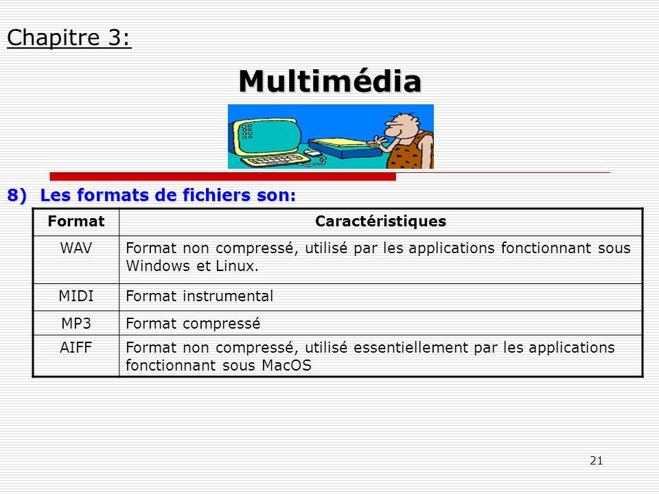 21 8)Les formats de fichiers son: Chapitre 3: Multimédia FormatCaractéristiques WAVFormat non compressé, utilisé par les applications fonctionnant sou