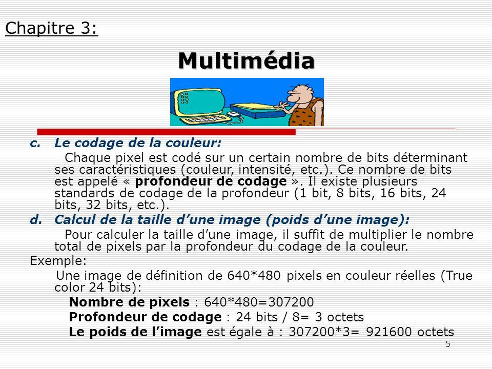 6 Application: Copier le tableau suivant sur le cahier et compléter le: Chapitre 3: Multimédia DéfinitionCodage de la couleur (en bits) Poids en octets 161000000 300*40024 2800*102411468800