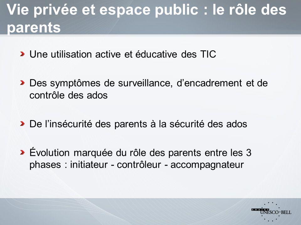Vie privée et espace public : le rôle des parents Une utilisation active et éducative des TIC Des symptômes de surveillance, dencadrement et de contrôle des ados De linsécurité des parents à la sécurité des ados Évolution marquée du rôle des parents entre les 3 phases : initiateur - contrôleur - accompagnateur