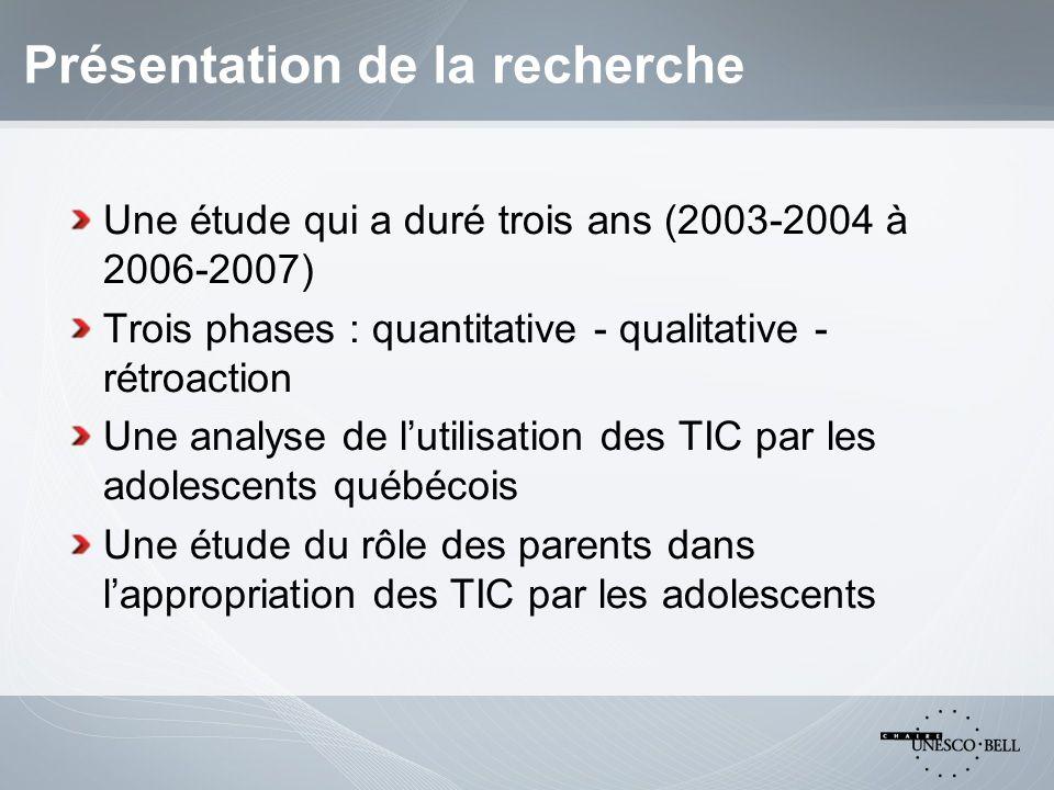 Présentation de la recherche Une étude qui a duré trois ans (2003-2004 à 2006-2007) Trois phases : quantitative - qualitative - rétroaction Une analyse de lutilisation des TIC par les adolescents québécois Une étude du rôle des parents dans lappropriation des TIC par les adolescents
