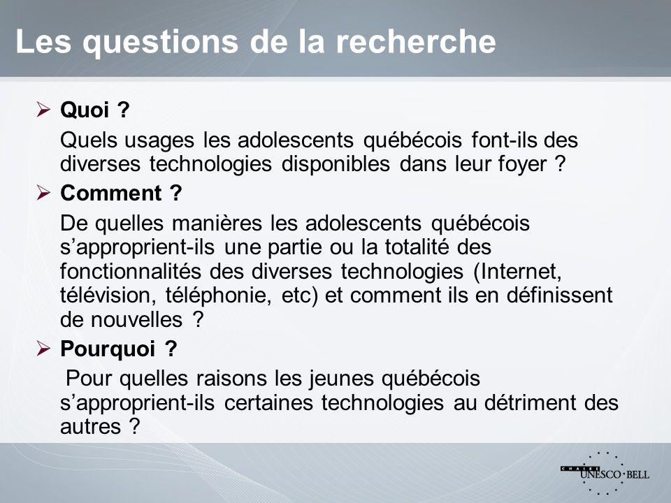 Les questions de la recherche Quoi .