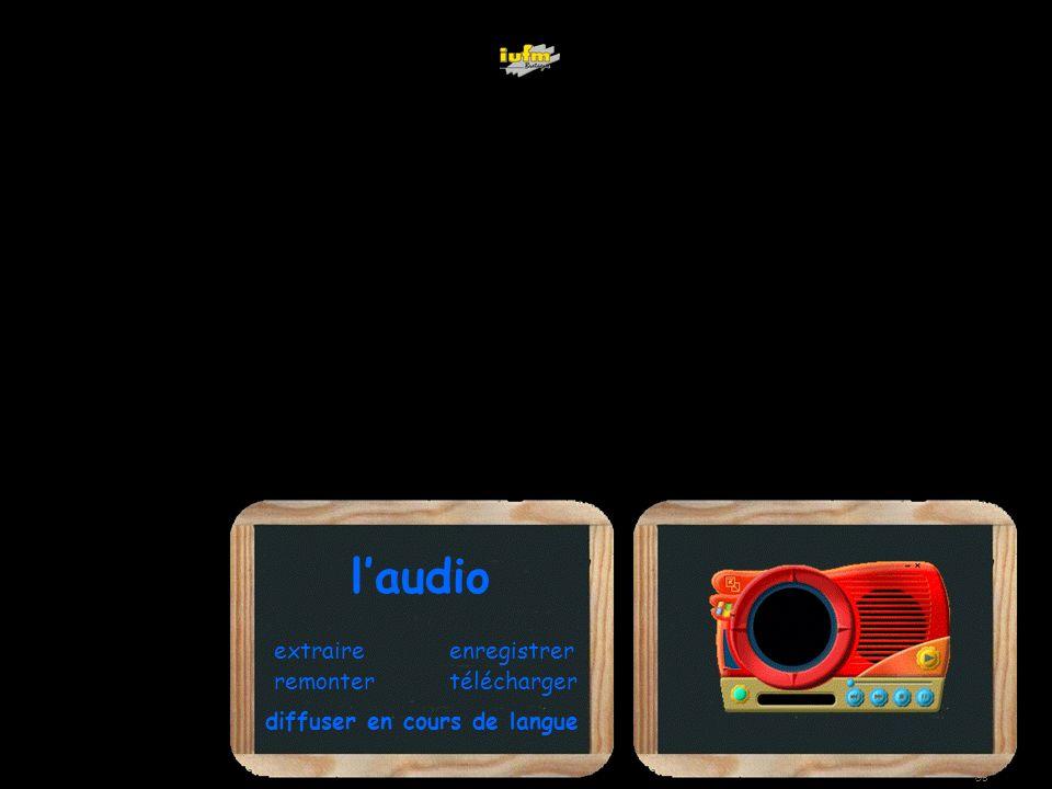 institutionnelles Didier ATTICA opérations de basele mixagela radiodiffuserAudacity extraire menu Wav->MP3 GB WWWWWWW extraire remonter laudio WWWwwwwww