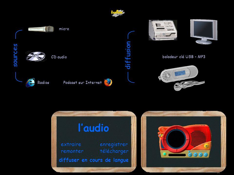 institutionnelles Didier ATTICA opérations de basele mixagela radiodiffuserAudacity extraire menu Wav->MP3 GB WWW diffuser en cours de langue télécharger enregistrer extraire remonter laudio WWWwwwwww WWWwwwwww WWWwwwwwwww