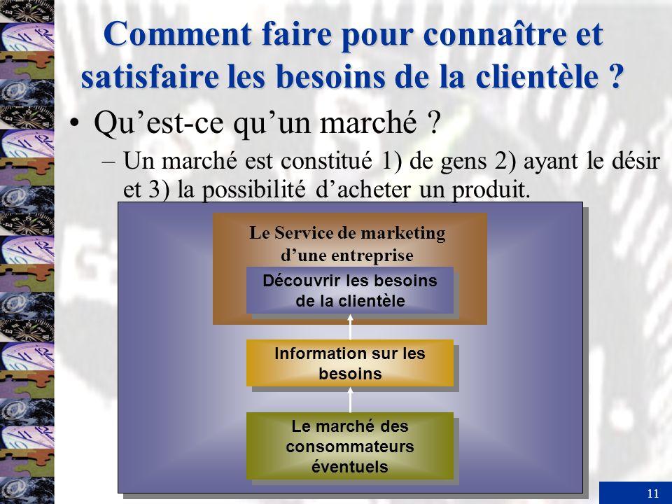 11 Comment faire pour connaître et satisfaire les besoins de la clientèle ? Quest-ce quun marché ? –Un marché est constitué 1) de gens 2) ayant le dés