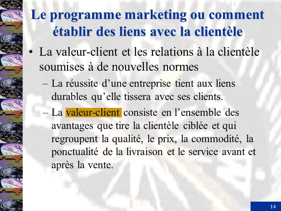 14 Le programme marketing ou comment établir des liens avec la clientèle La valeur-client et les relations à la clientèle soumises à de nouvelles norm