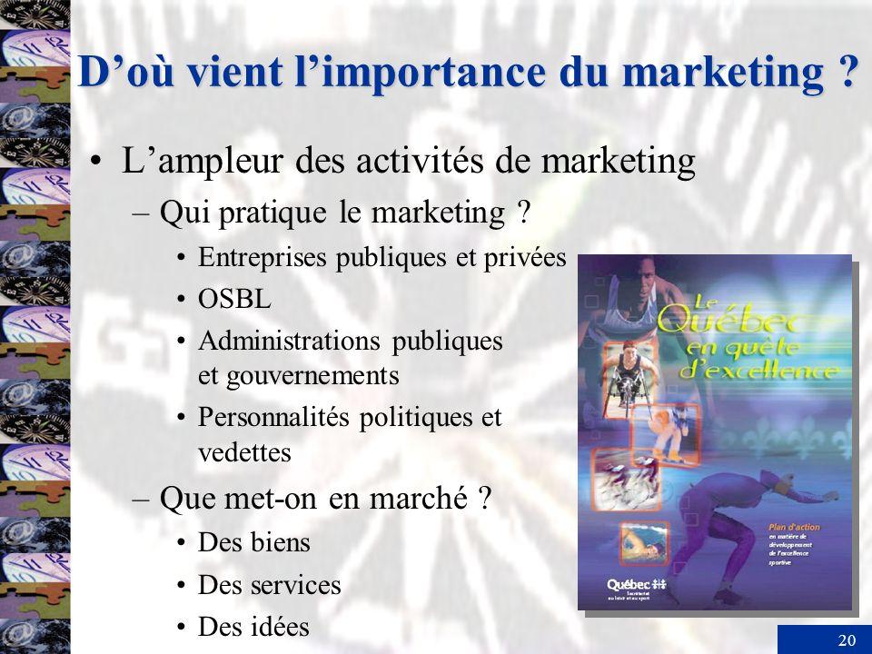 20 Lampleur des activités de marketing –Qui pratique le marketing ? Entreprises publiques et privées OSBL Administrations publiques et gouvernements P