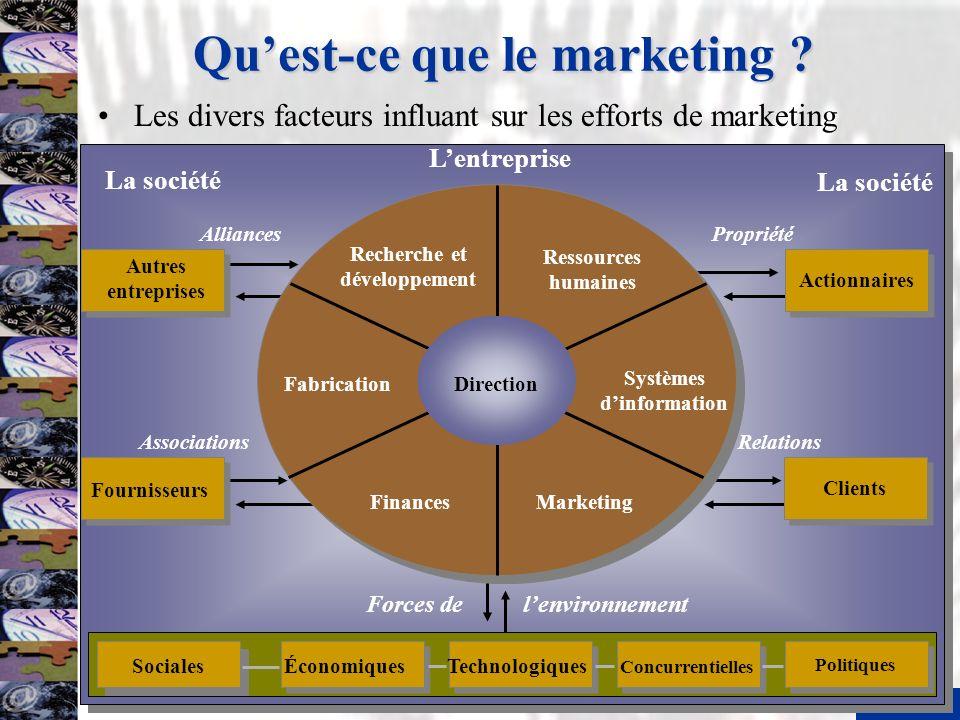 8 Quest-ce que le marketing ? Clients Relations Forces de lenvironnement Actionnaires La société Fournisseurs Sociales Politiques TechnologiquesÉconom