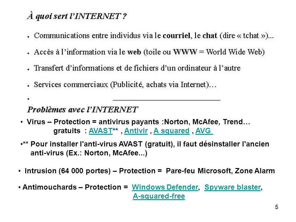 5 Virus – Protection = antivirus payants :Norton, McAfee, Trend… gratuits : AVAST**, Antivir, A squared, AVG AVASTAntivirA squaredAVG ** Pour installer l anti-virus AVAST (gratuit), il faut désinstaller l ancien anti-virus (Ex.: Norton, McAfee...) Intrusion (64 000 portes) – Protection = Pare-feu Microsoft, Zone Alarm Antimouchards – Protection = Windows Defender, Spyware blaster, A-squared-freeWindows DefenderSpyware blasterA-squared-free