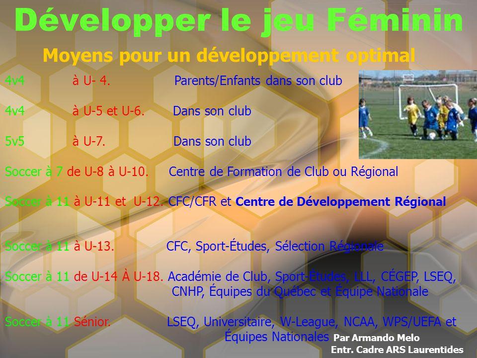 Développer le jeu Féminin Moyens pour un développement optimal 4v4 à U- 4. Parents/Enfants dans son club 4v4 à U-5 et U-6. Dans son club 5v5 à U-7. Da