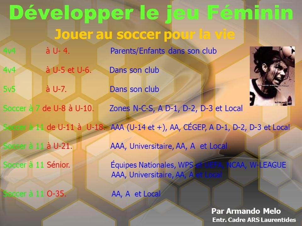 Développer le jeu Féminin Jouer au soccer pour la vie 4v4 à U- 4. Parents/Enfants dans son club 4v4 à U-5 et U-6. Dans son club 5v5 à U-7. Dans son cl