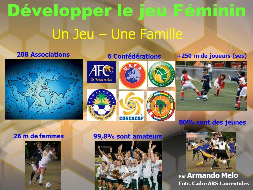 Développer le jeu Féminin Par Armando Melo Entr. Cadre ARS Laurentides 208 Associations 6 Confédérations +250 m de joueurs (ses) Un Jeu – Une Famille