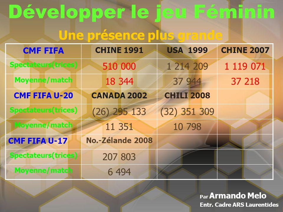 Développer le jeu Féminin Par Armando Melo Entr. Cadre ARS Laurentides Une présence plus grande CMF FIFA CHINE 1991USA 1999CHINE 2007 Spectateurs(tric