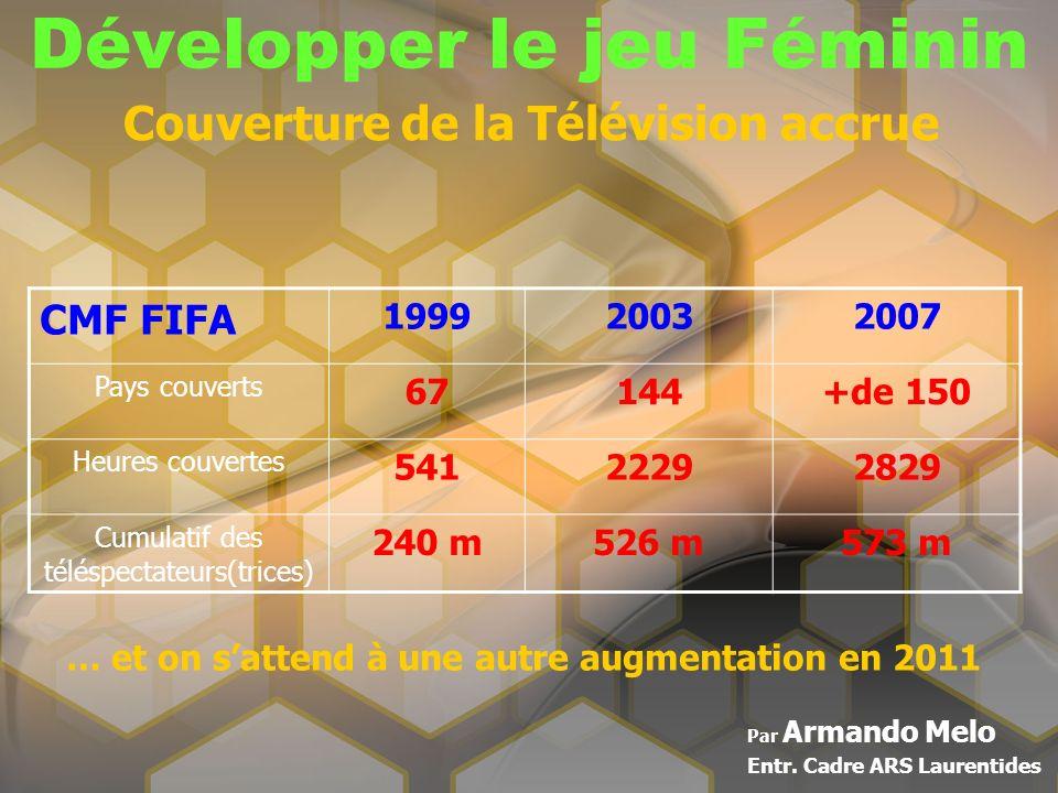 Développer le jeu Féminin Par Armando Melo Entr. Cadre ARS Laurentides Couverture de la Télévision accrue CMF FIFA 199920032007 Pays couverts 67144+de