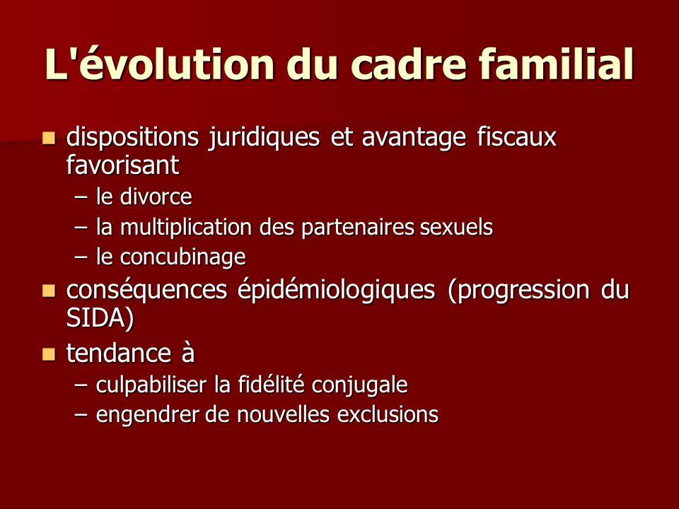 L'évolution du cadre familial dispositions juridiques et avantage fiscaux favorisant dispositions juridiques et avantage fiscaux favorisant –le divorc