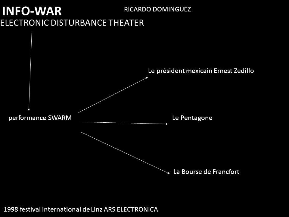 ELECTRONIC DISTURBANCE THEATER RICARDO DOMINGUEZ INFO-WAR performance SWARM Le président mexicain Ernest Zedillo Le Pentagone La Bourse de Francfort 1