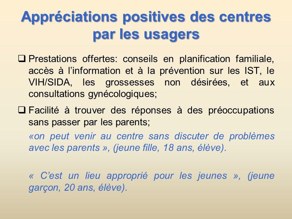 Appréciations positives des centres par les usagers Prestations offertes: conseils en planification familiale, accès à linformation et à la prévention
