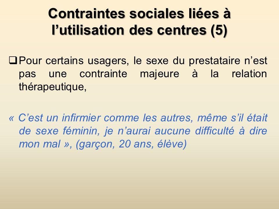 Contraintes sociales liées à lutilisation des centres (5) Pour certains usagers, le sexe du prestataire nest pas une contrainte majeure à la relation