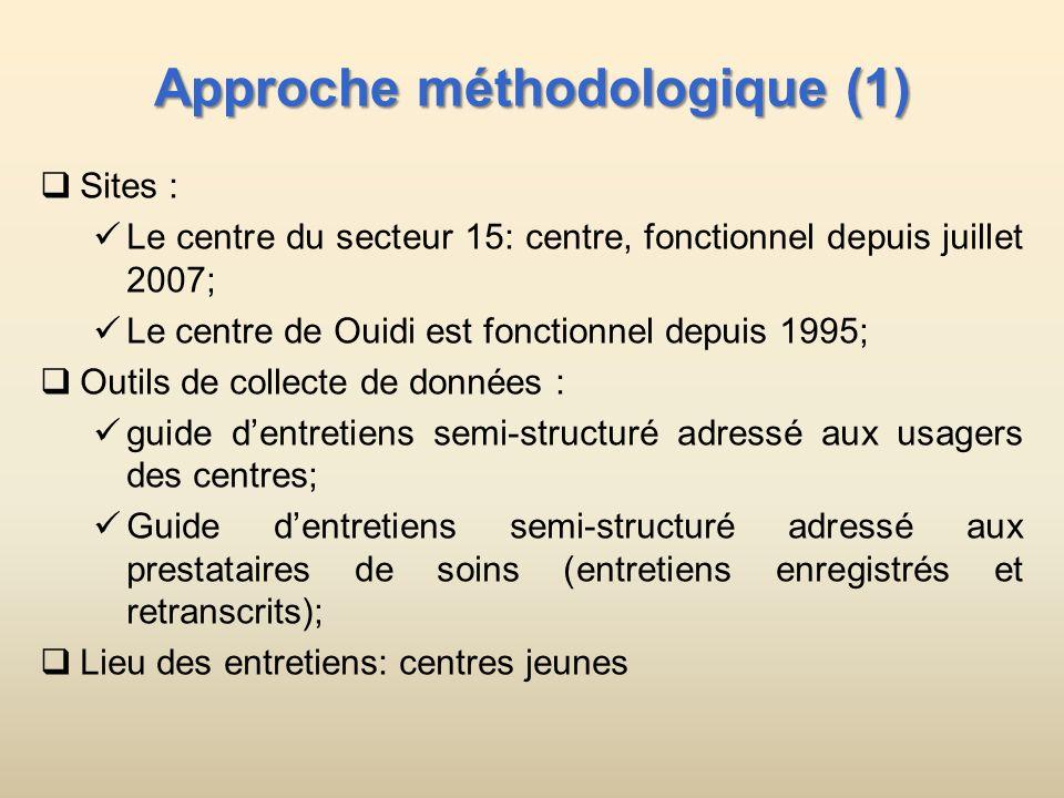 Approche méthodologique (1) Sites : Le centre du secteur 15: centre, fonctionnel depuis juillet 2007; Le centre de Ouidi est fonctionnel depuis 1995;