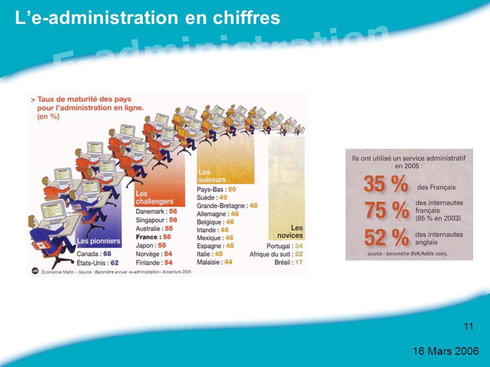 16 Mars 2006 11 Le-administration en chiffres