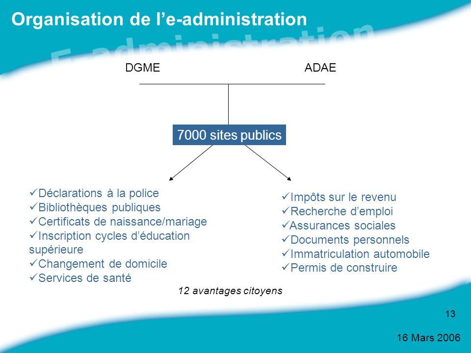 16 Mars 2006 13 Déclarations à la police Bibliothèques publiques Certificats de naissance/mariage Inscription cycles déducation supérieure Changement