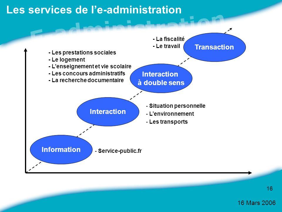 16 Mars 2006 16 Les services de le-administration Information Interaction à double sens Transaction - Service-public.fr - Situation personnelle - Lenv