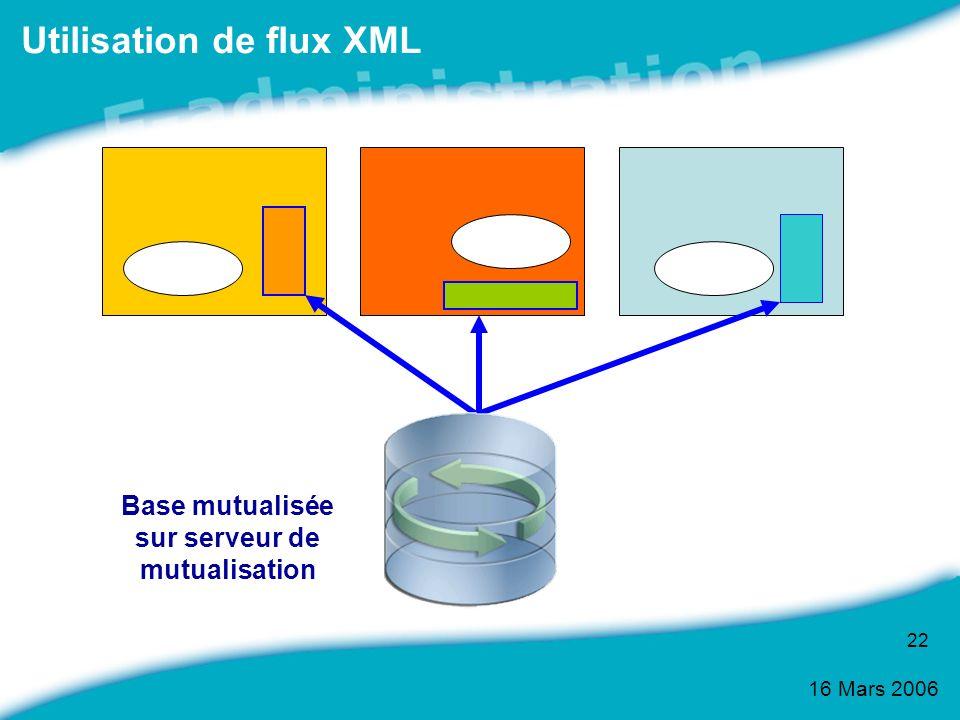 16 Mars 2006 22 Utilisation de flux XML Base mutualisée sur serveur de mutualisation