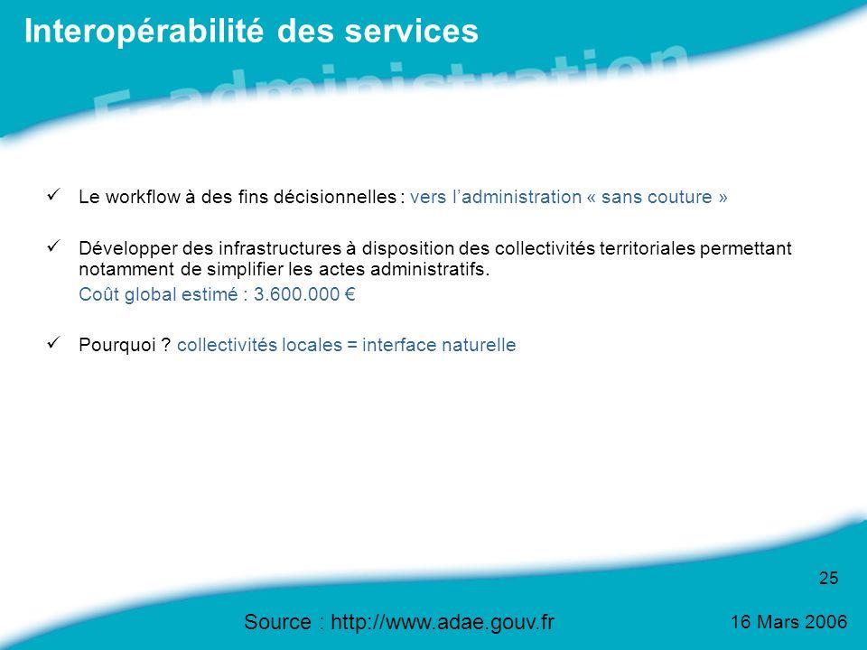 16 Mars 2006 25 Interopérabilité des services Le workflow à des fins décisionnelles : vers ladministration « sans couture » Développer des infrastruct