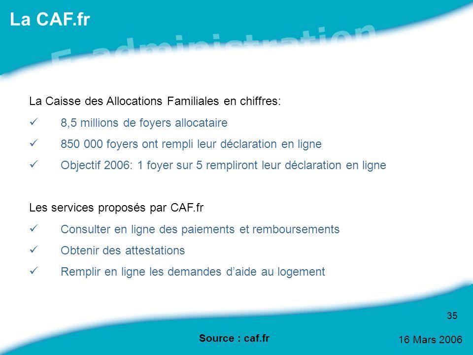 16 Mars 2006 35 La CAF.fr La Caisse des Allocations Familiales en chiffres: 8,5 millions de foyers allocataire 850 000 foyers ont rempli leur déclarat