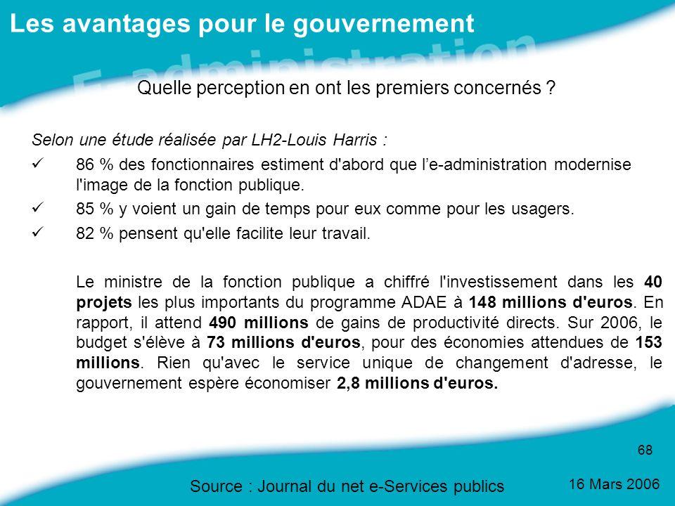 16 Mars 2006 68 Les avantages pour le gouvernement Quelle perception en ont les premiers concernés ? Selon une étude réalisée par LH2-Louis Harris : 8