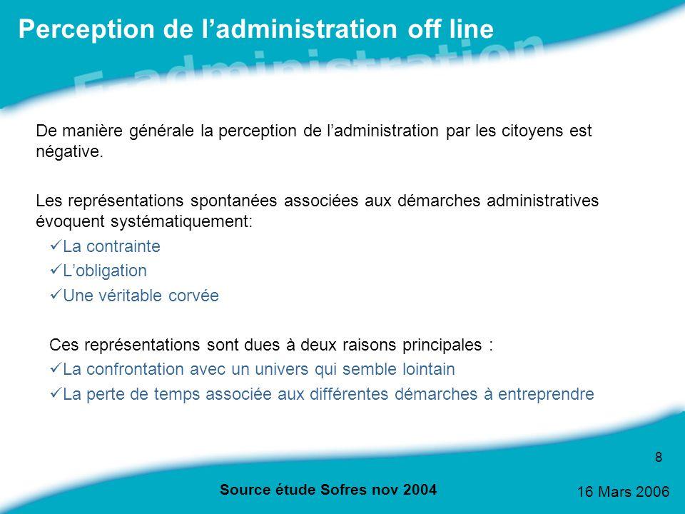 16 Mars 2006 8 Perception de ladministration off line De manière générale la perception de ladministration par les citoyens est négative. Les représen