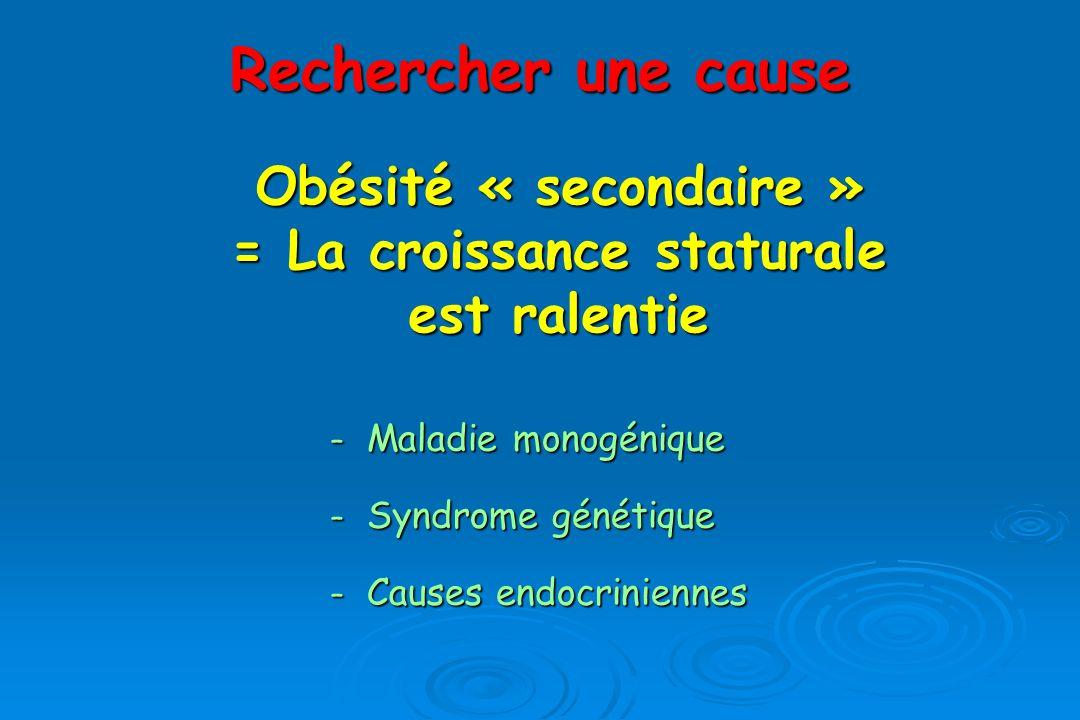 Rechercher une cause – Maladie monogénique – Syndrome génétique – Causes endocriniennes Obésité « secondaire » = La croissance staturale est ralentie