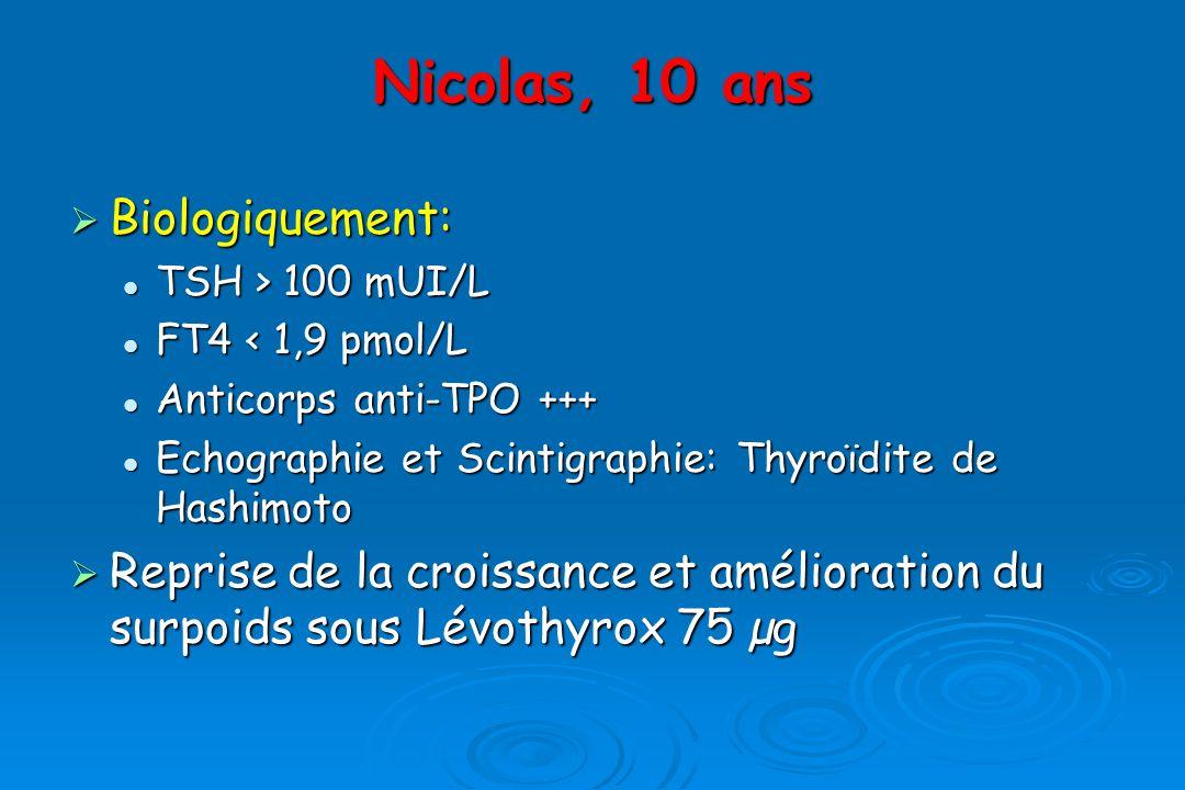 Biologiquement: Biologiquement: TSH > 100 mUI/L TSH > 100 mUI/L FT4 < 1,9 pmol/L FT4 < 1,9 pmol/L Anticorps anti-TPO +++ Anticorps anti-TPO +++ Echographie et Scintigraphie: Thyroïdite de Hashimoto Echographie et Scintigraphie: Thyroïdite de Hashimoto Reprise de la croissance et amélioration du surpoids sous Lévothyrox 75 µg Reprise de la croissance et amélioration du surpoids sous Lévothyrox 75 µg Nicolas, 10 ans