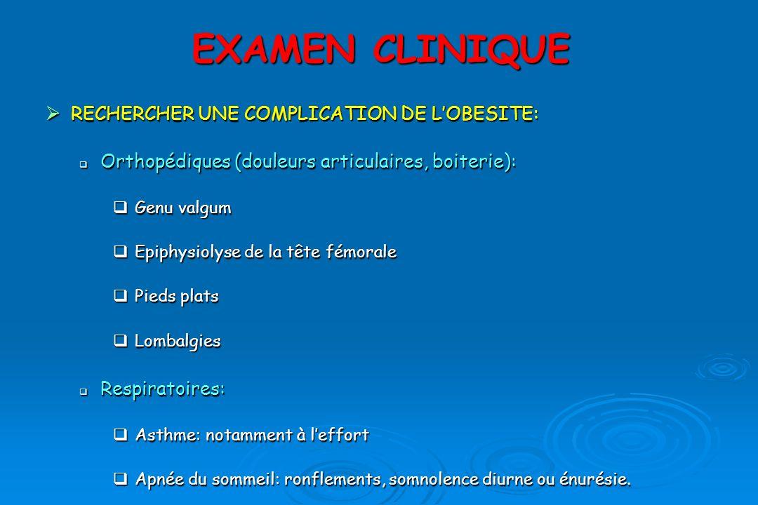 EXAMEN CLINIQUE RECHERCHER UNE COMPLICATION DE LOBESITE: RECHERCHER UNE COMPLICATION DE LOBESITE: Orthopédiques (douleurs articulaires, boiterie): Orthopédiques (douleurs articulaires, boiterie): Genu valgum Genu valgum Epiphysiolyse de la tête fémorale Epiphysiolyse de la tête fémorale Pieds plats Pieds plats Lombalgies Lombalgies Respiratoires: Respiratoires: Asthme: notamment à leffort Asthme: notamment à leffort Apnée du sommeil: ronflements, somnolence diurne ou énurésie.