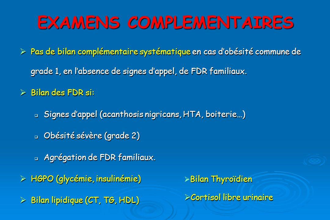 EXAMENS COMPLEMENTAIRES Pas de bilan complémentaire systématique en cas dobésité commune de grade 1, en labsence de signes dappel, de FDR familiaux.