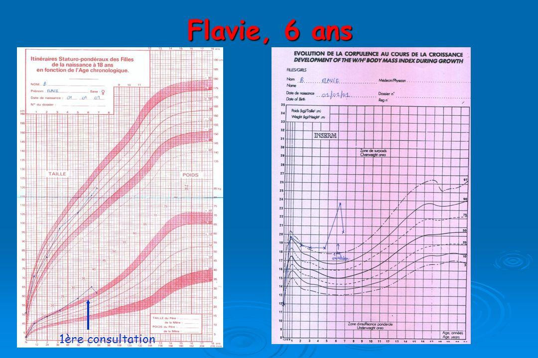Flavie, 6 ans 1ère consultation