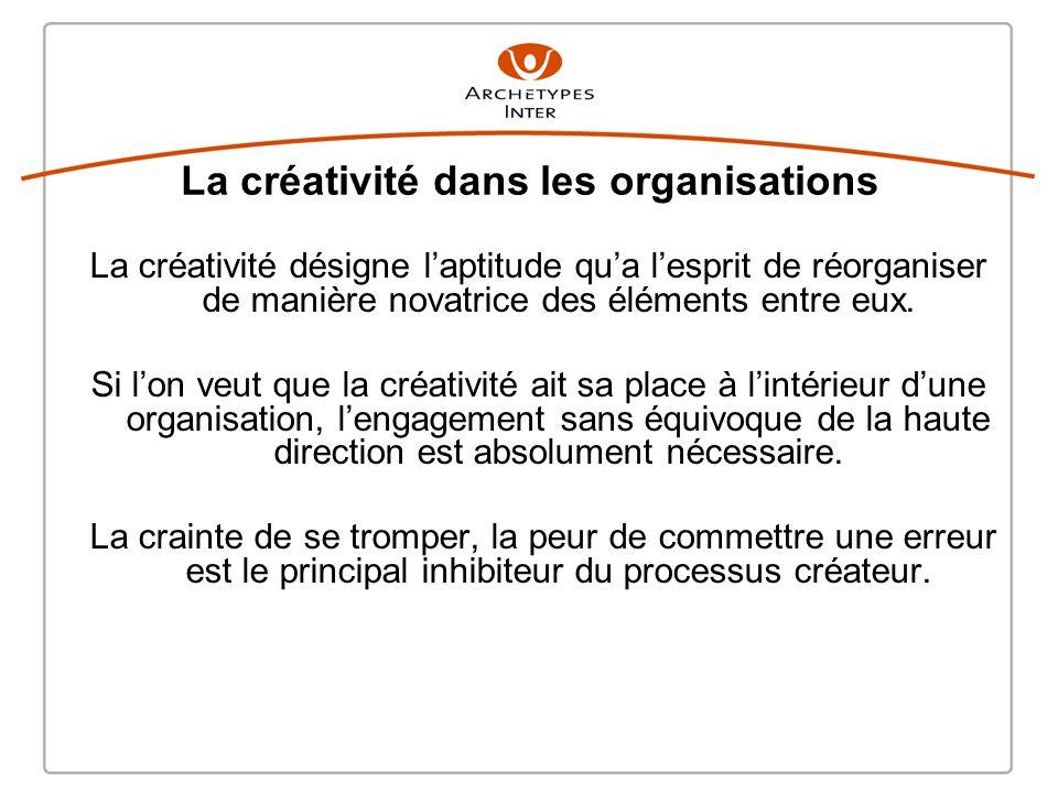La créativité désigne laptitude qua lesprit de réorganiser de manière novatrice des éléments entre eux.