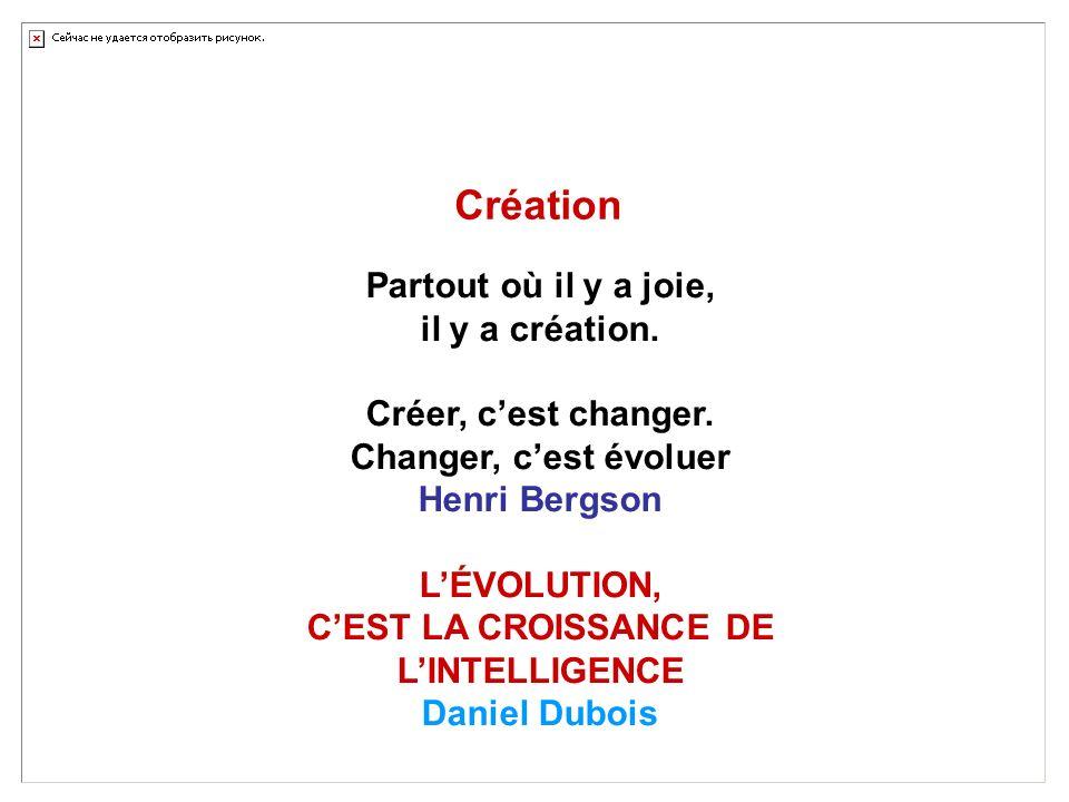 Création Partout où il y a joie, il y a création.Créer, cest changer.