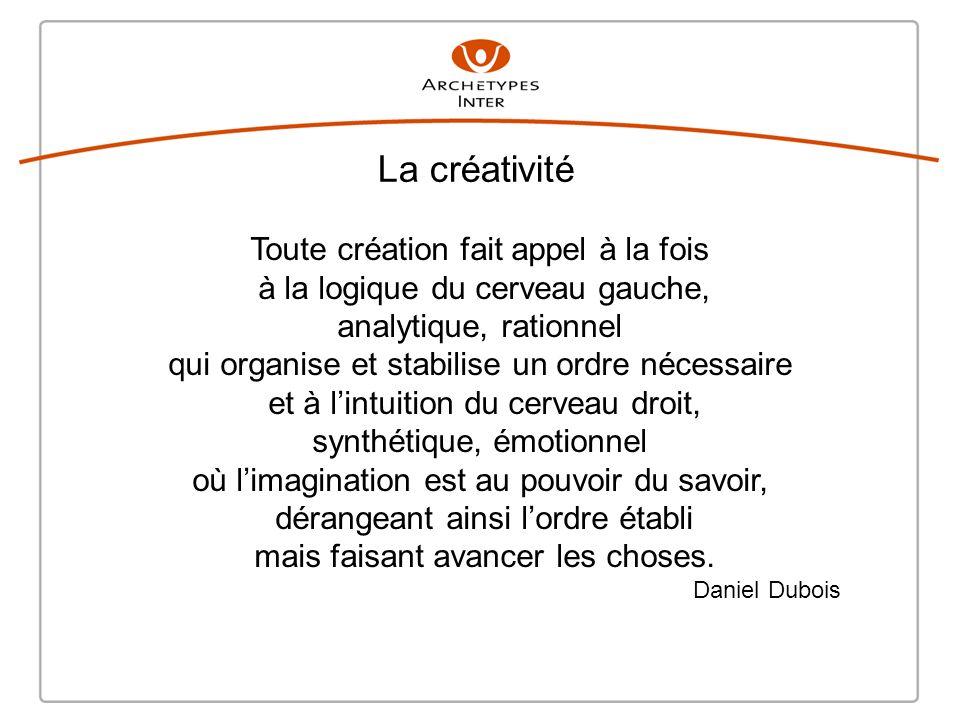 La créativité Toute création fait appel à la fois à la logique du cerveau gauche, analytique, rationnel qui organise et stabilise un ordre nécessaire et à lintuition du cerveau droit, synthétique, émotionnel où limagination est au pouvoir du savoir, dérangeant ainsi lordre établi mais faisant avancer les choses.
